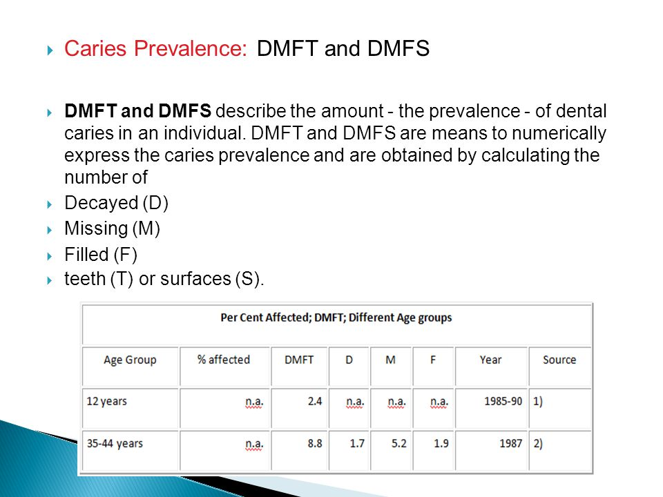 Caries Prevalence: DMFT and DMFS