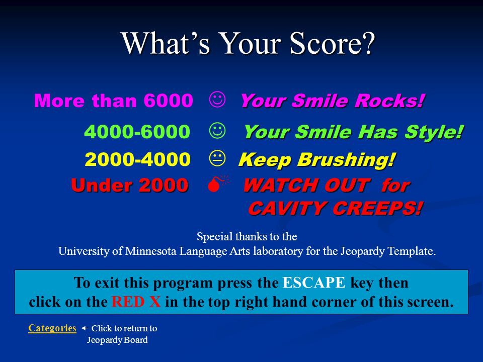 What's Your Score 2000-4000  Keep Brushing!