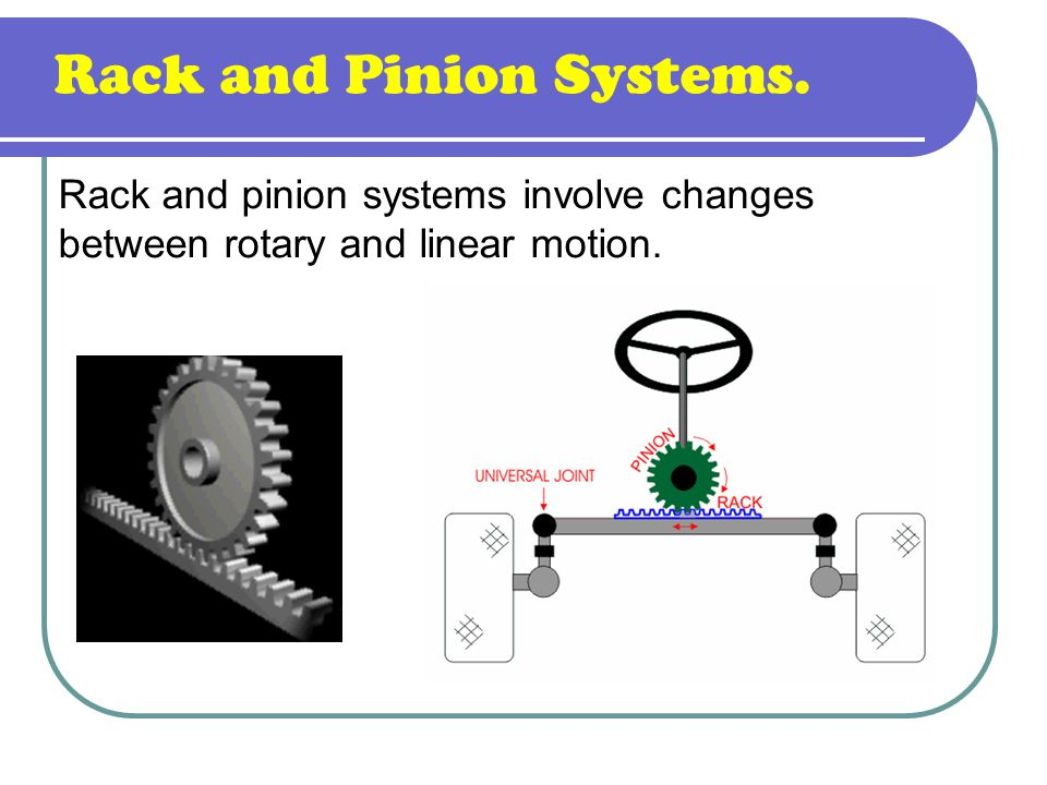 Rack and Pinion Systems.