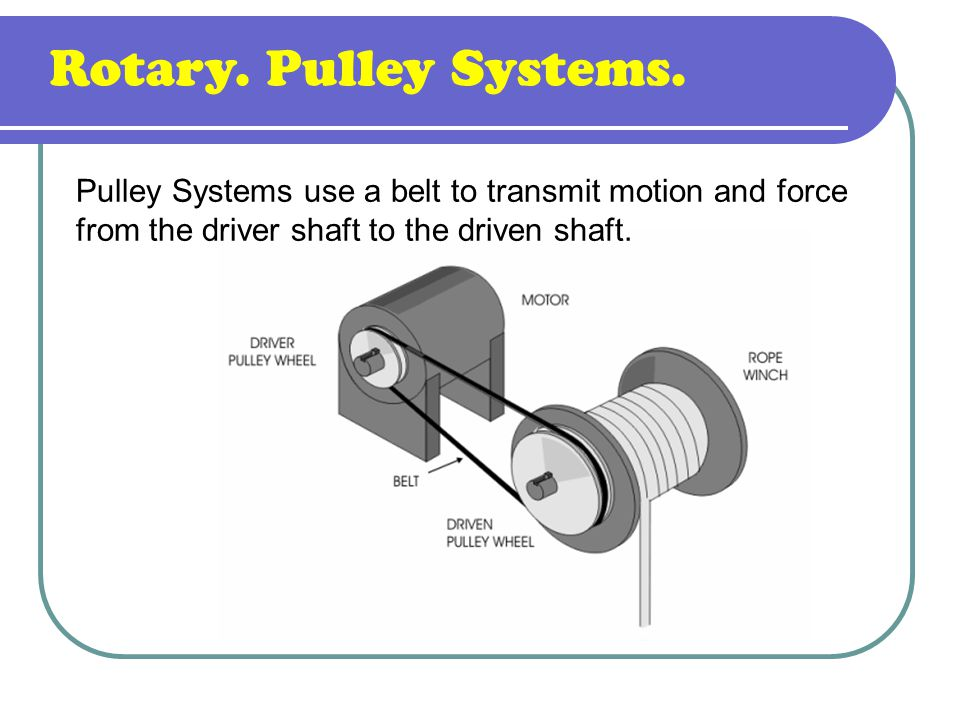 Rotary. Pulley Systems.