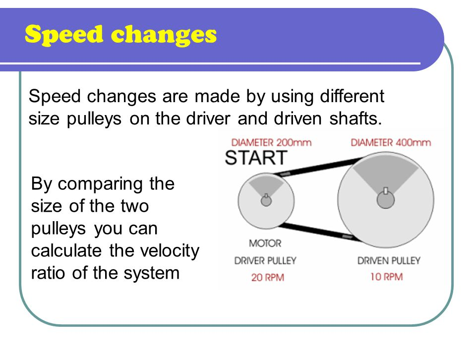 Speed changes Speed changes are made by using different size pulleys on the driver and driven shafts.