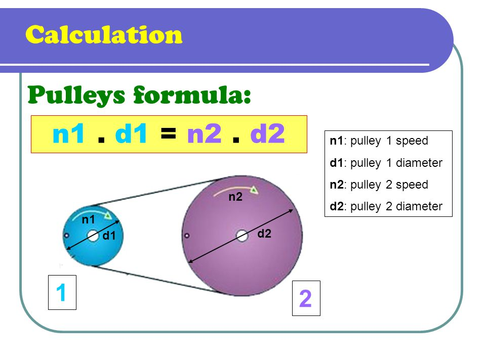 Calculation Pulleys formula: n1 . d1 = n2 . d2 1 2 n1: pulley 1 speed