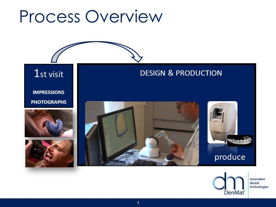Process Overview 1st visit scan 3D design produce DESIGN & PRODUCTION