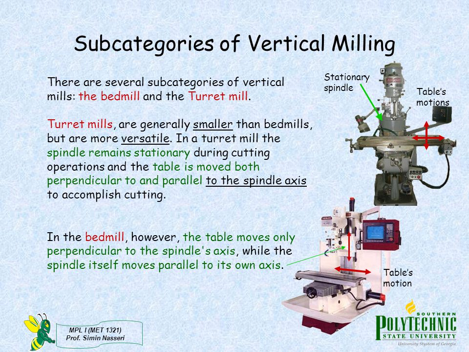 Subcategories of Vertical Milling