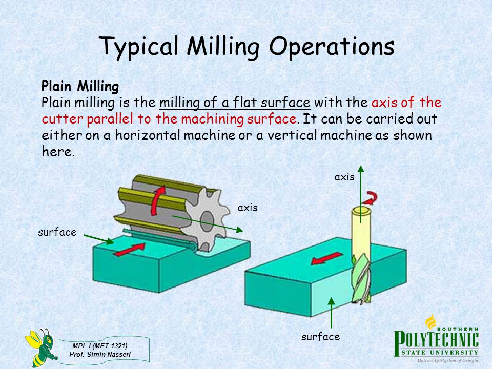 Typical Milling Operations