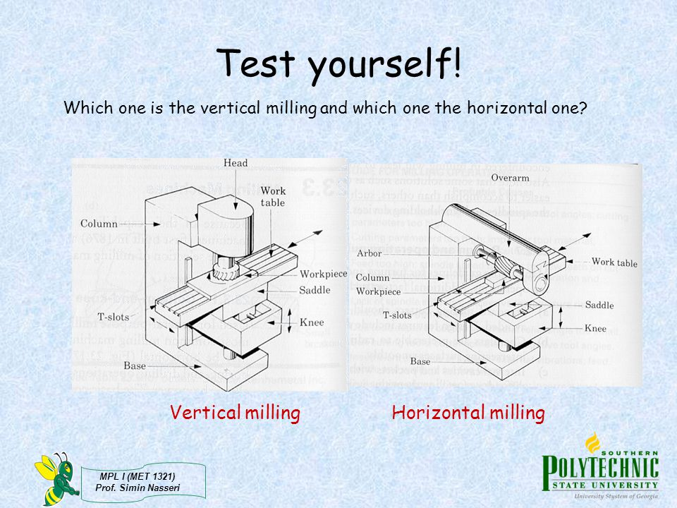 Test yourself! Horizontal milling Vertical milling