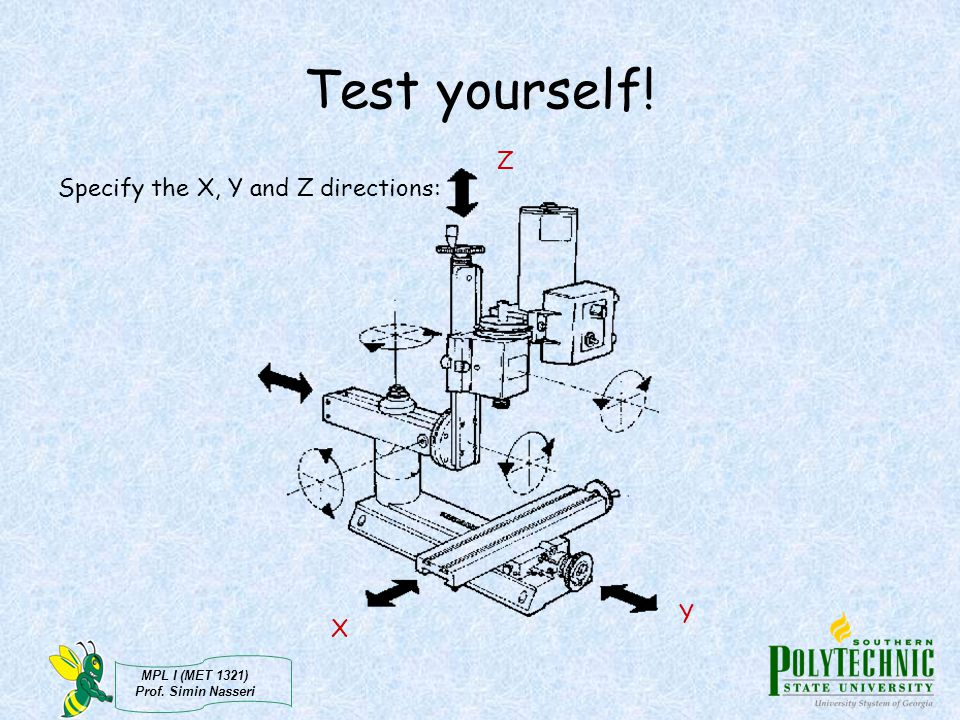 Test yourself! Z Specify the X, Y and Z directions: Y X