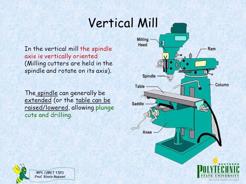 Vertical Mill In the vertical mill the spindle axis is vertically oriented (Milling cutters are held in the spindle and rotate on its axis).