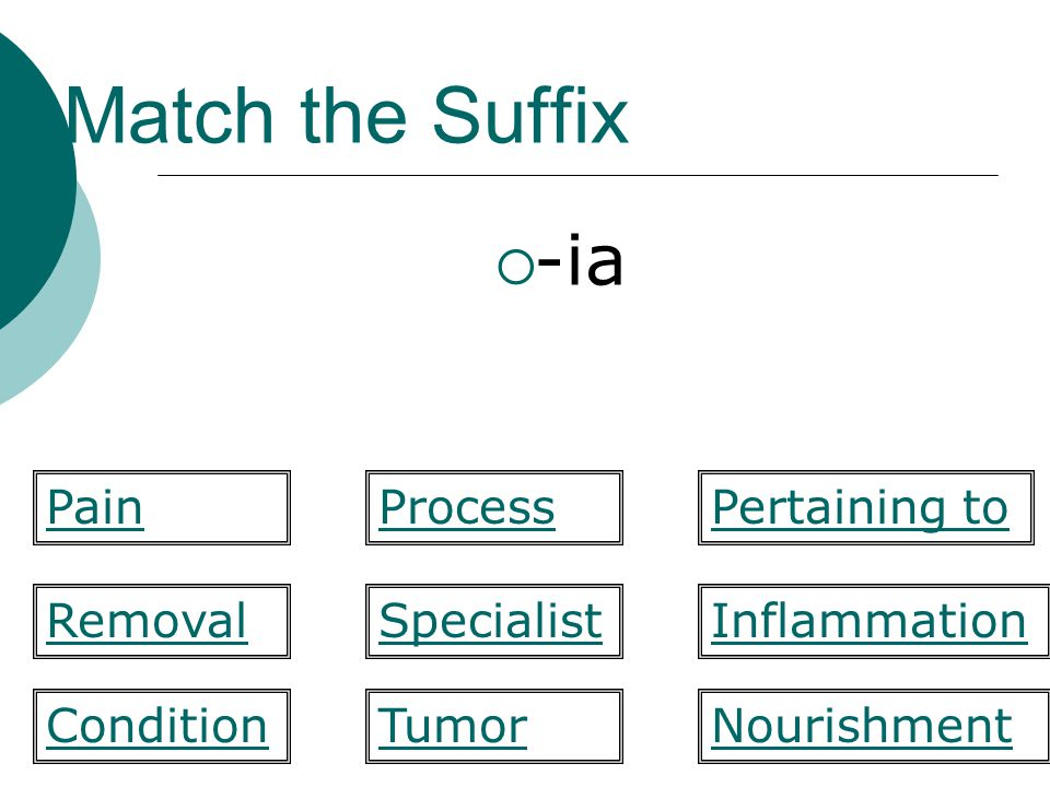 Match the Suffix -ia Pain Process Pertaining to Removal Specialist