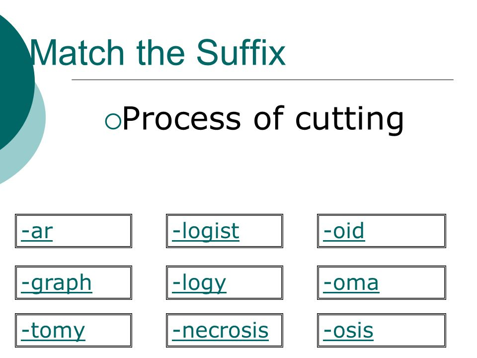Match the Suffix Process of cutting -ar -logist -oid -graph -logy -oma