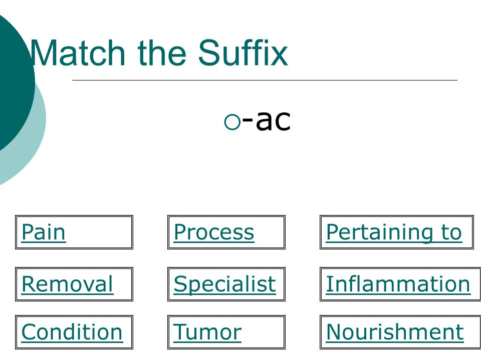 Match the Suffix -ac Pain Process Pertaining to Removal Specialist
