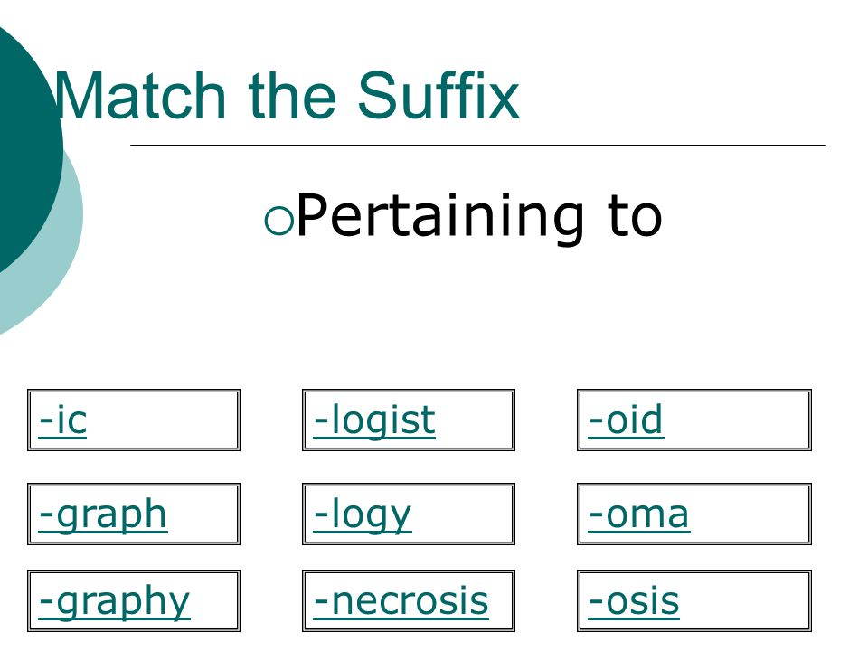 Match the Suffix Pertaining to -ic -logist -oid -graph -logy -oma