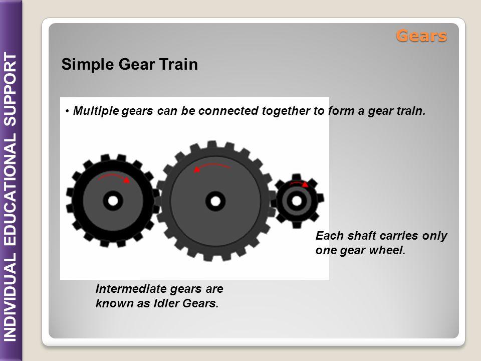Gears Simple Gear Train