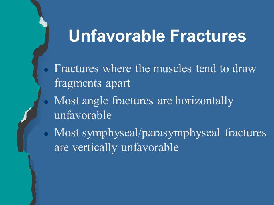 Unfavorable Fractures