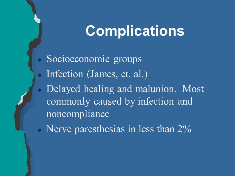 Complications Socioeconomic groups Infection (James, et. al.)