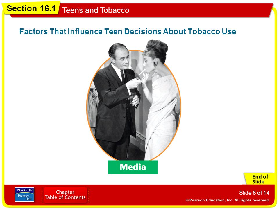 Factors That Influence Teen Decisions About Tobacco Use