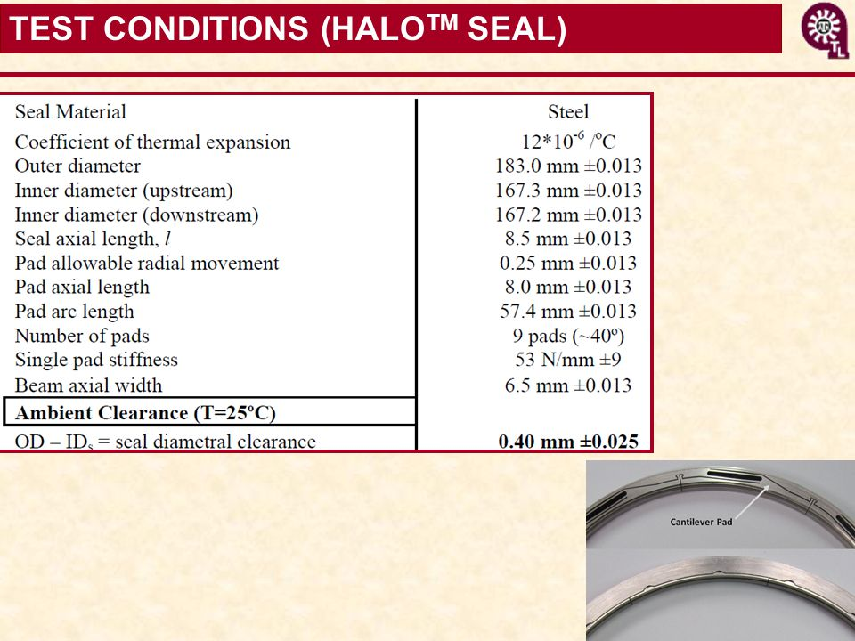TEST CONDITIONS (HALOTM SEAL)