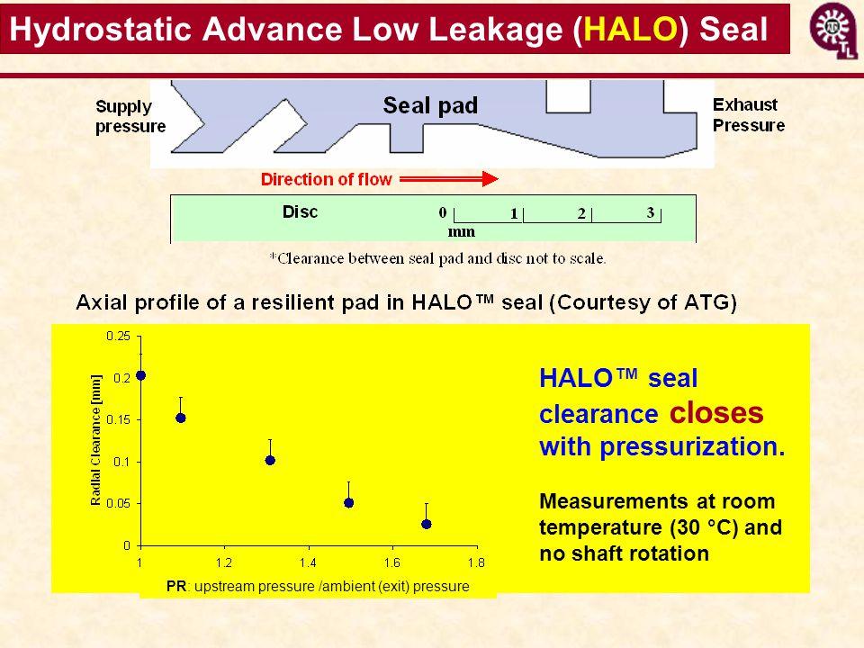 PR: upstream pressure /ambient (exit) pressure