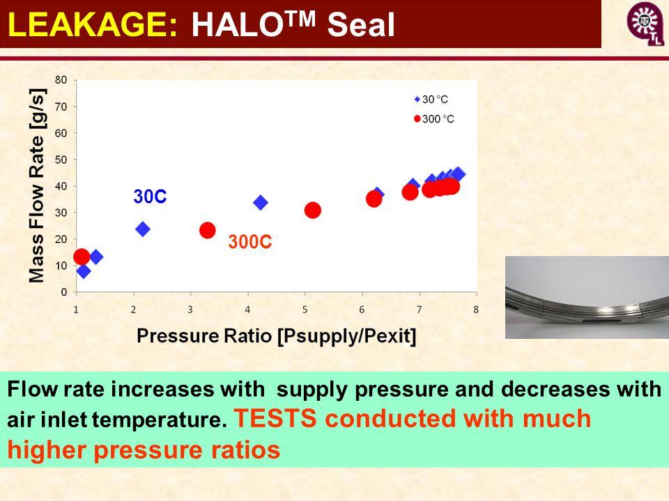 LEAKAGE: HALOTM Seal 30C. 300C.
