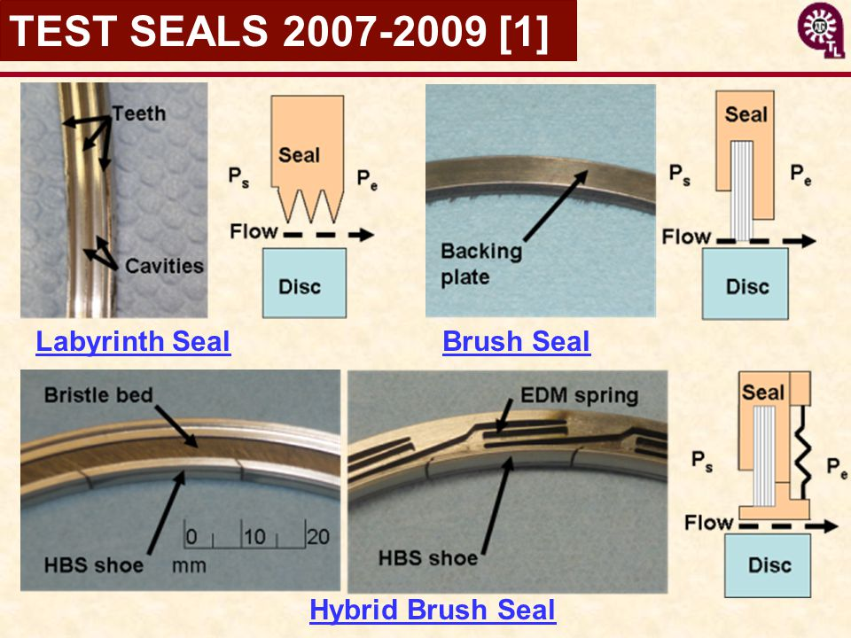 TEST SEALS [1] Labyrinth Seal Brush Seal Hybrid Brush Seal