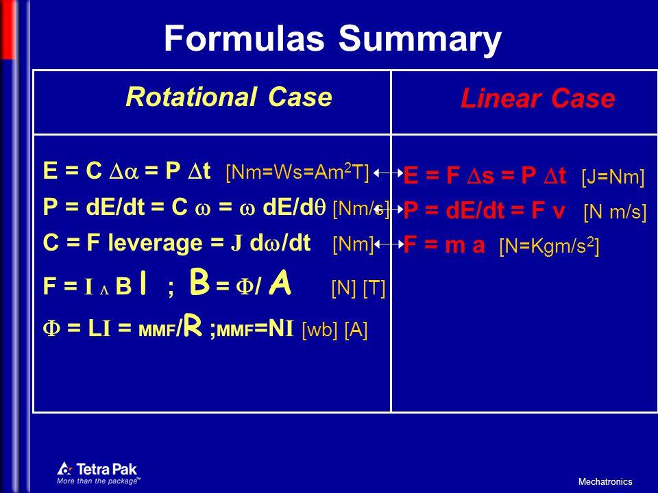 Formulas Summary Rotational Case Linear Case