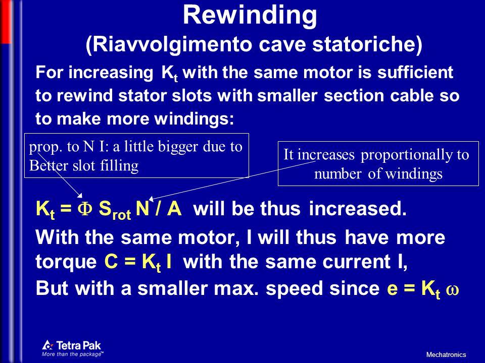 Rewinding (Riavvolgimento cave statoriche)