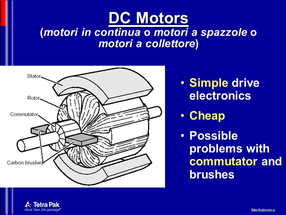 DC Motors (motori in continua o motori a spazzole o motori a collettore)