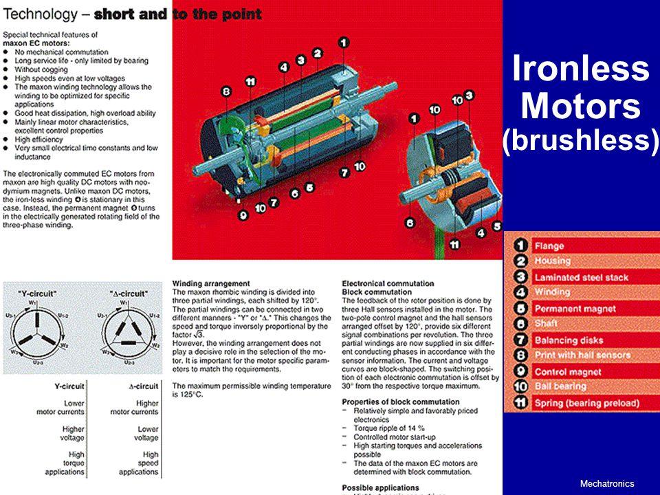 Ironless Motors (brushless)