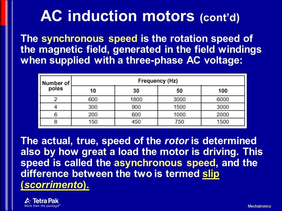 AC induction motors (cont'd)