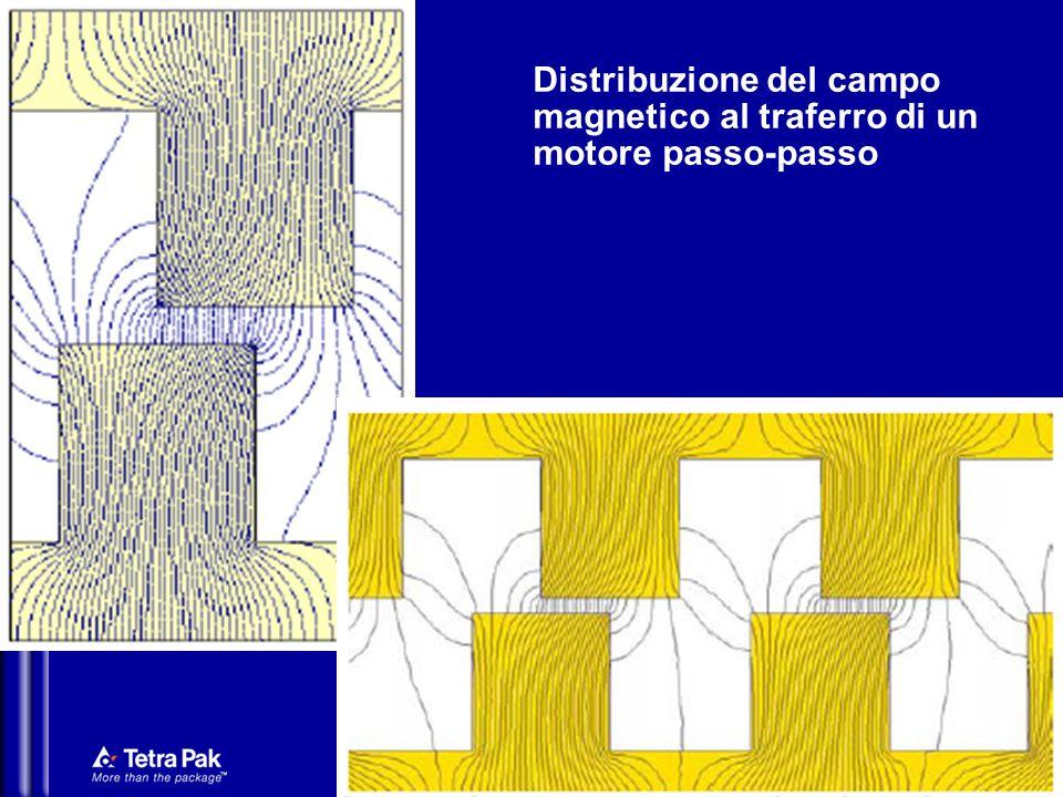 Distribuzione del campo magnetico al traferro di un motore passo-passo