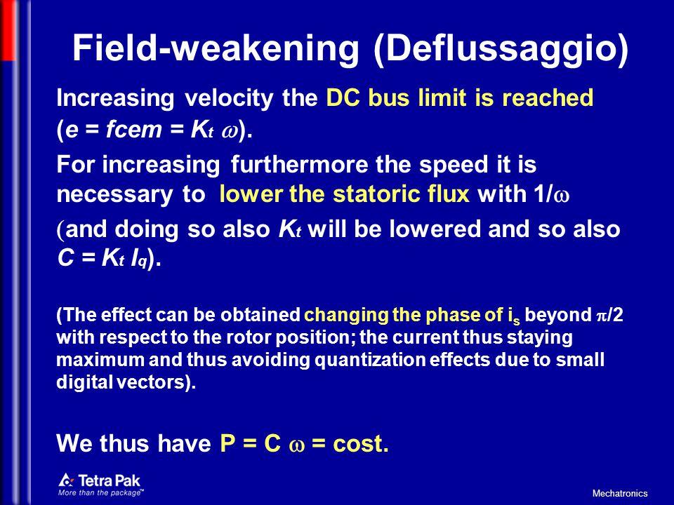 Field-weakening (Deflussaggio)