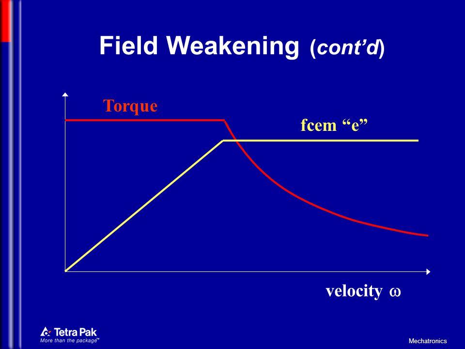 Field Weakening (cont'd)