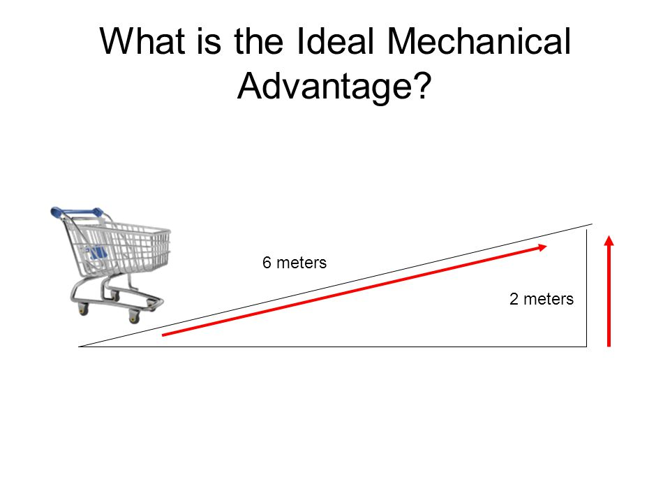 What is the Ideal Mechanical Advantage
