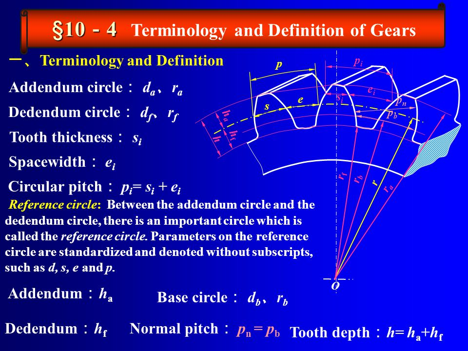 §10-4 Terminology and Definition of Gears