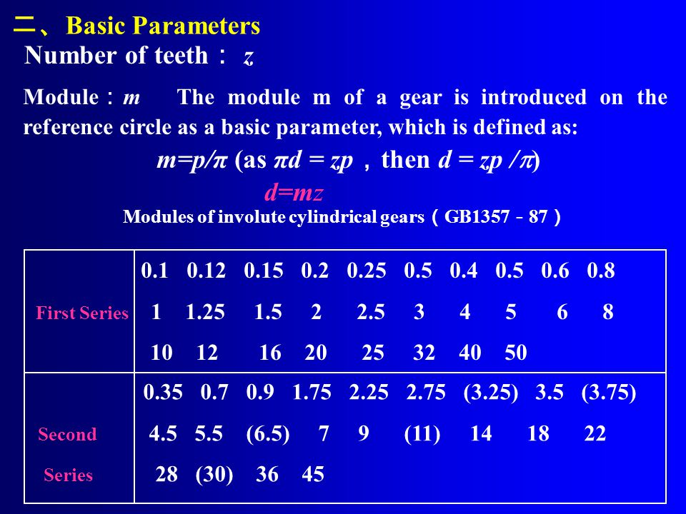 m=p/π (as πd = zp,then d = zp /)