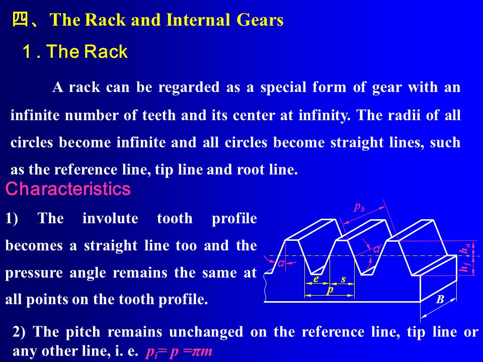 四、The Rack and Internal Gears