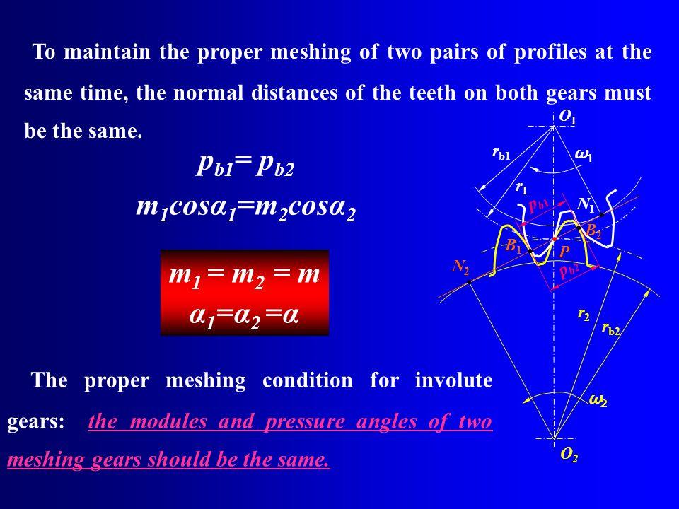 m1cosα1=m2cosα2 m1 = m2 = m α1=α2 =α