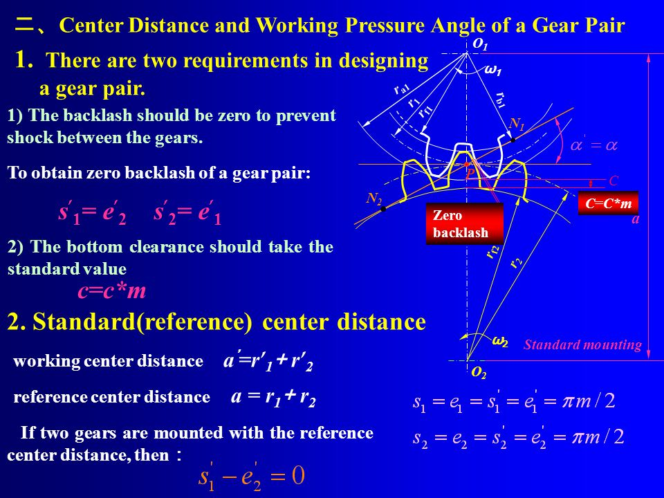 There are two requirements in designing a gear pair.