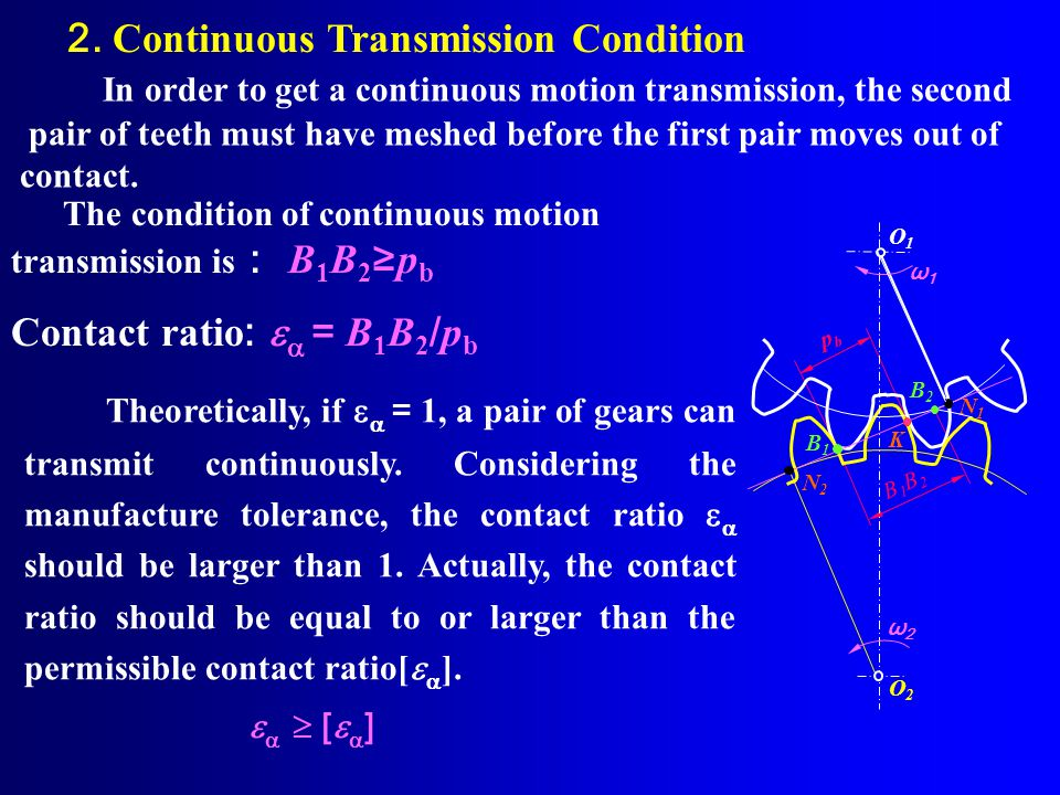 2. Continuous Transmission Condition