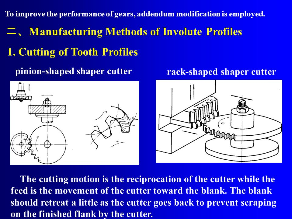 二、Manufacturing Methods of Involute Profiles
