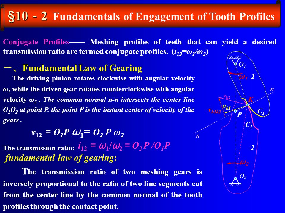 §10-2 Fundamentals of Engagement of Tooth Profiles