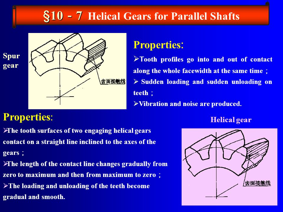 §10-7 Helical Gears for Parallel Shafts