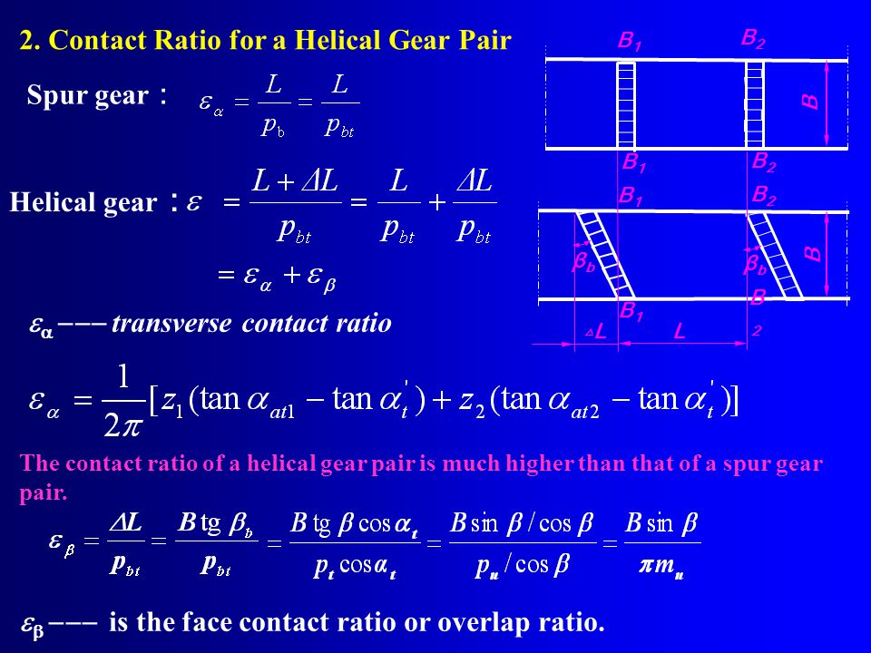 2. Contact Ratio for a Helical Gear Pair