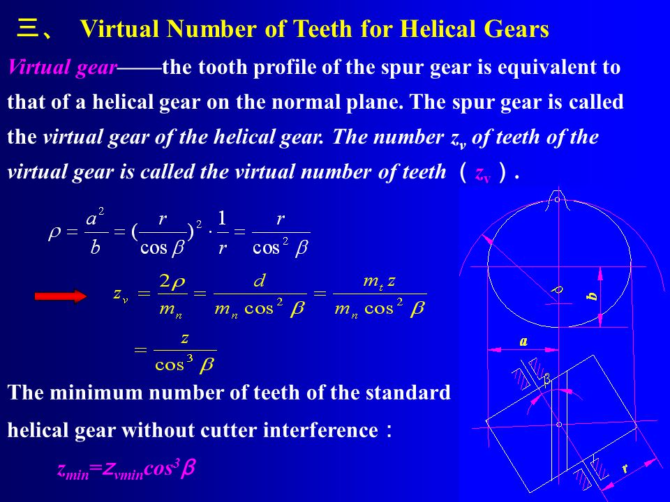 三、 Virtual Number of Teeth for Helical Gears