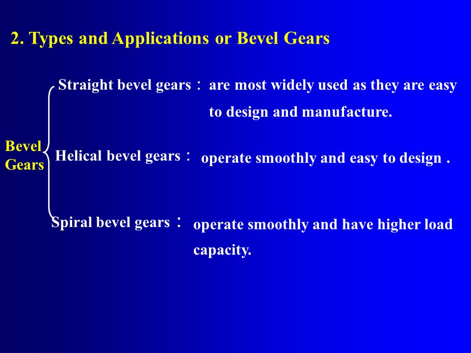2. Types and Applications or Bevel Gears
