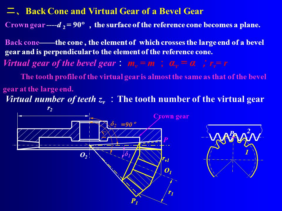 二、Back Cone and Virtual Gear of a Bevel Gear