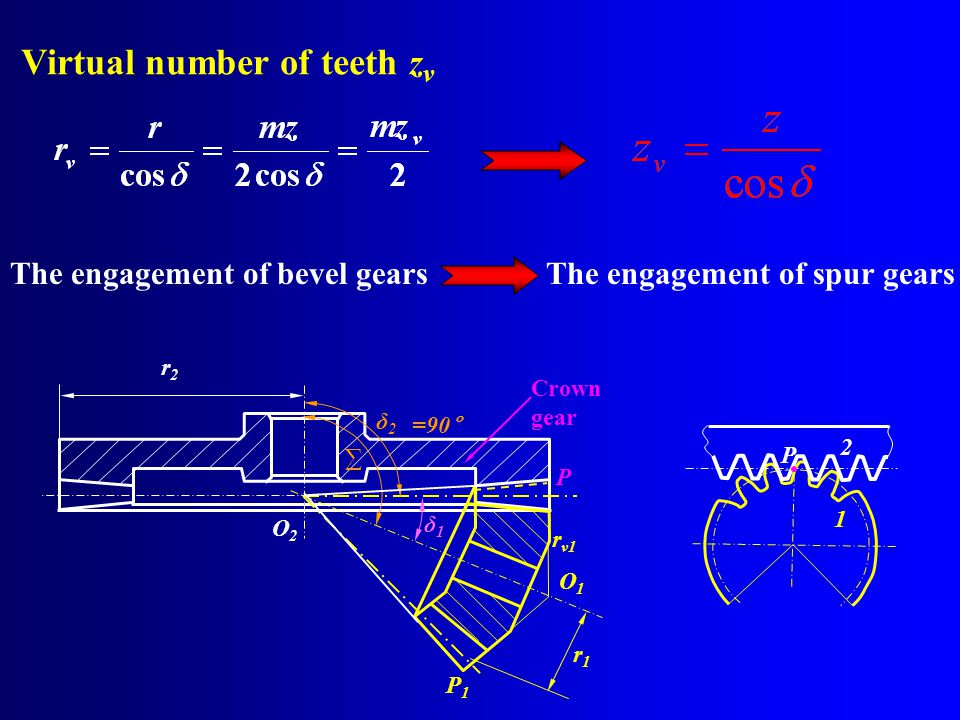 Virtual number of teeth zv