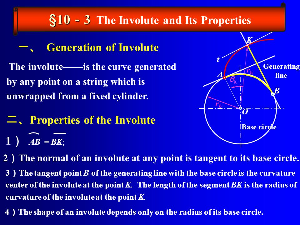 §10-3 The Involute and Its Properties 一、 Generation of Involute