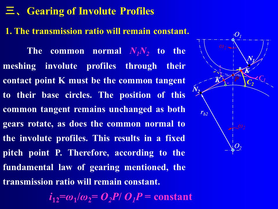 三、Gearing of Involute Profiles