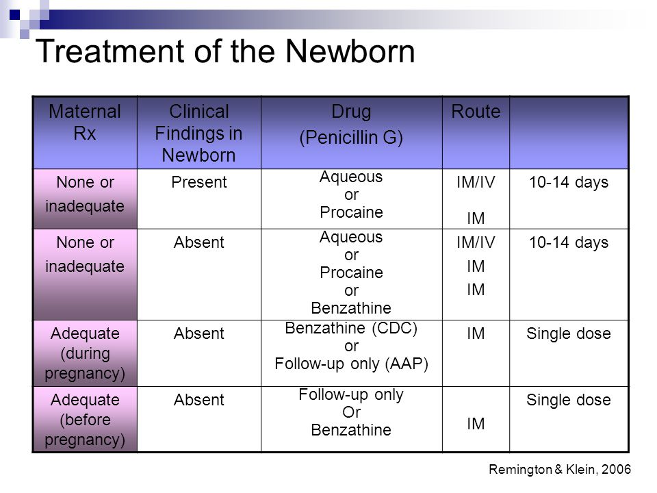 Treatment of the Newborn